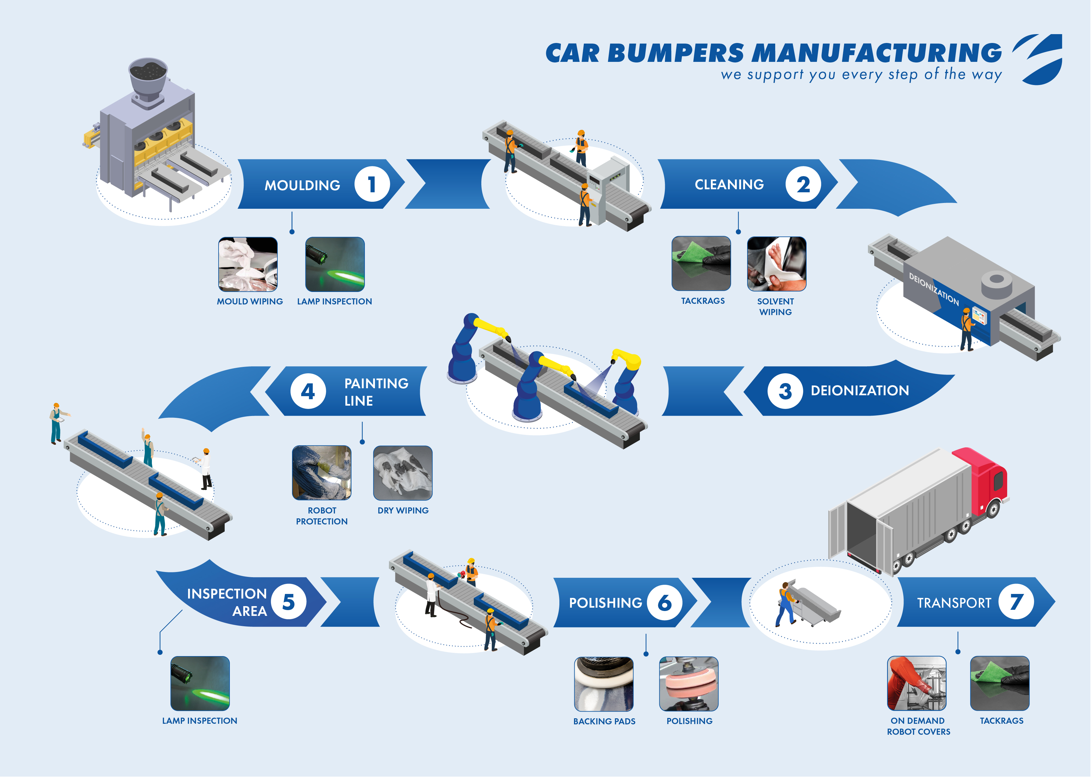 carbumpers_manufacturing_digital.jpg